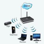 setup router